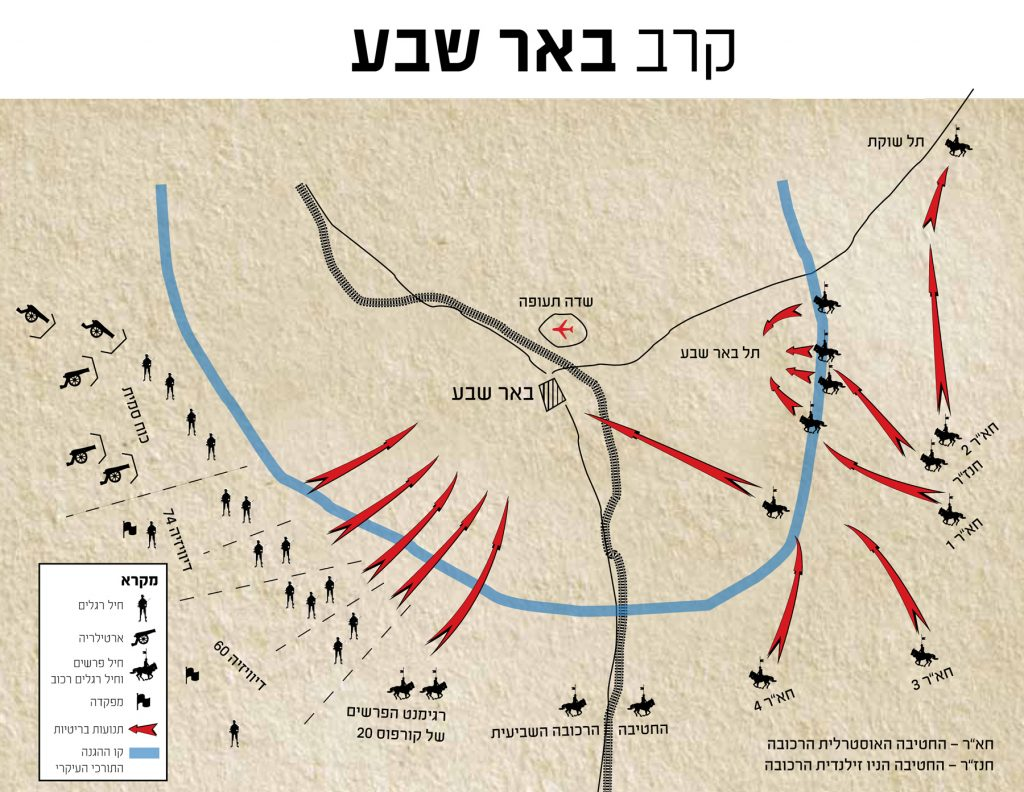 המהלכים העיקריים בכיבוש באר שבע בקרב עזה השלישי