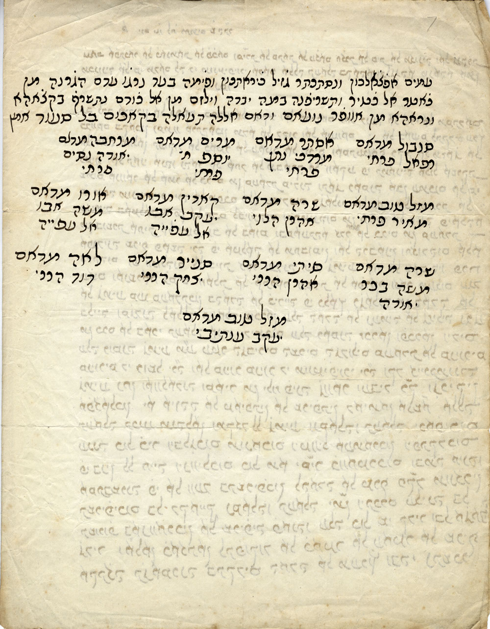 Signatures of the women from the Damascus Jewish community at the end of their letter to Lady Judith Montefiore